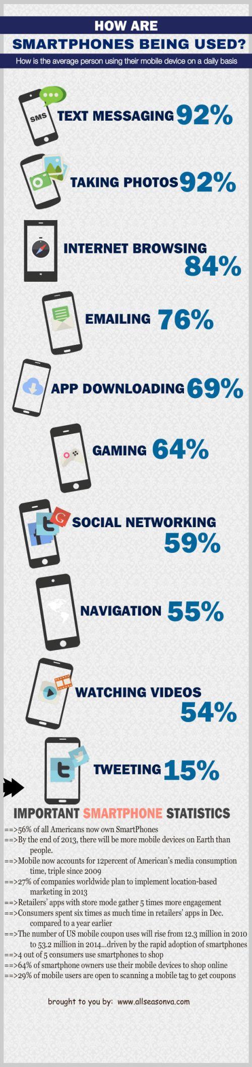 smartphonestats