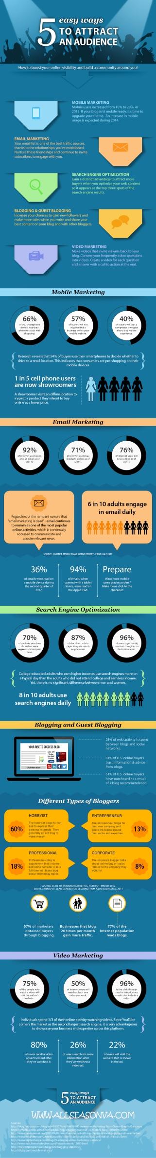 infographic-01-5WaysAttractAudience